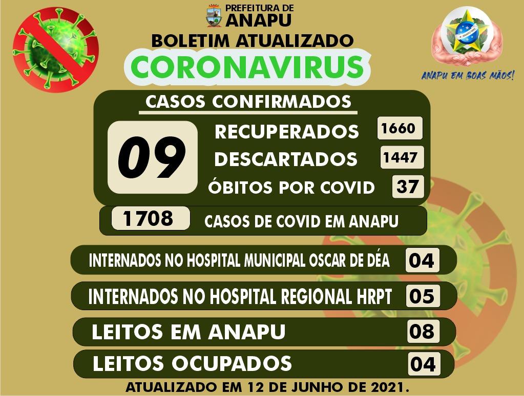 Boletim COVID-19 (12/06/2021)