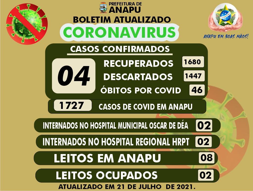Boletim COVID-19 (21/07/2021)